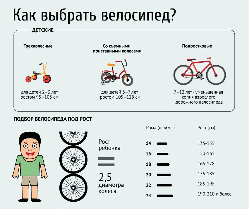 как выбрать велосипед для мужчины форум модели термобелья