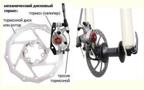 Дисковые тормоза на велосипеде своими руками