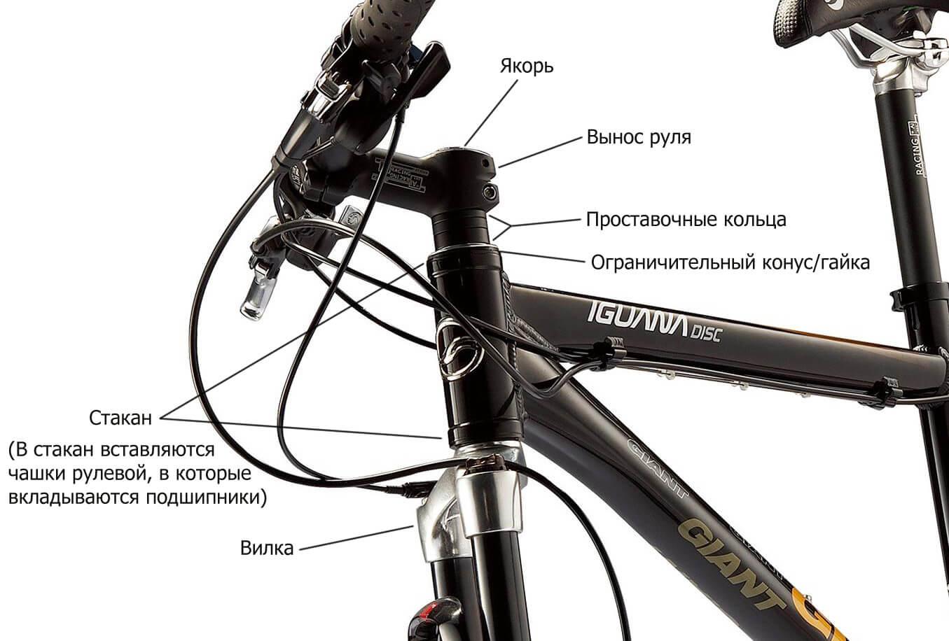 Ремонт велосипедов своими руками вилка