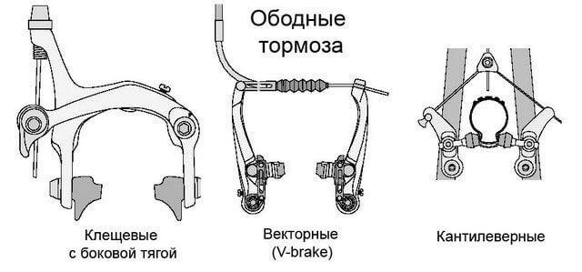 zadn-tormoza